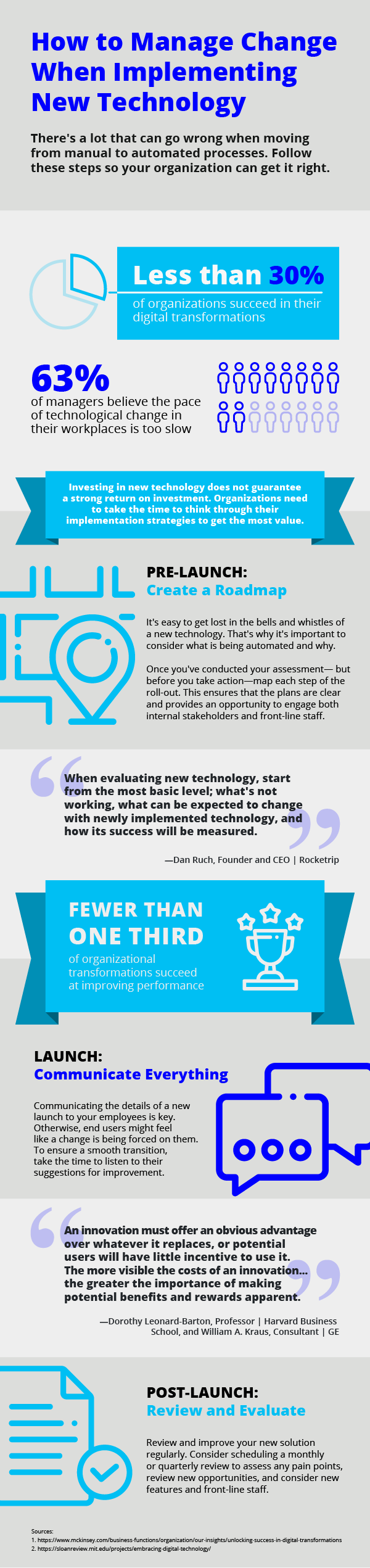 EPICOR-TSF-Infographic-Change-implementing-Technology-ENS-1019.png