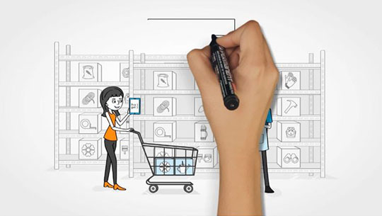 Omni Channel Customer Experience for Retail