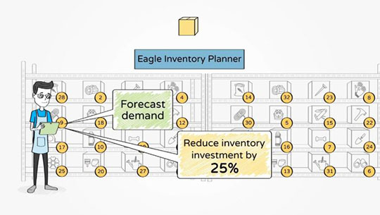 Epicor Eagle Analytics: How real-time data, flexible dashboards & analytic tools help retailers grow