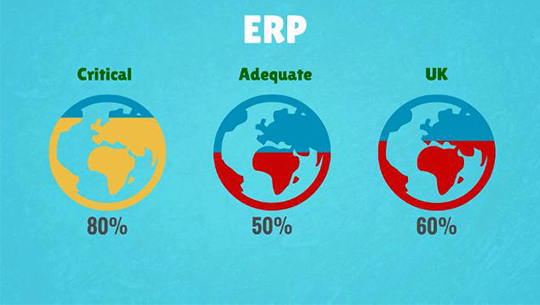 What the world wants in a next-generation ERP solution