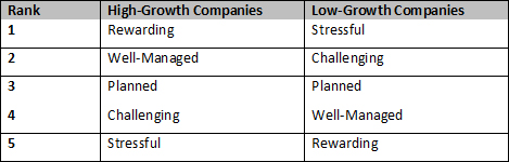 10 Qualities That Distinguish Retail Companies Poised for Growth Part One.jpg