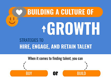 Building a culture of Growth