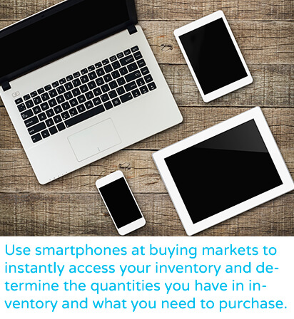 Use smartphone at buying markets